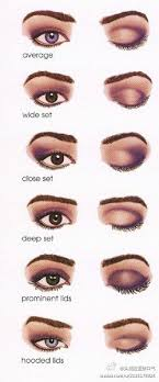 25 best ideas about eyeshadow for hooded eyes on makeup for hooded eyes hooded eye makeup and hooded eyes eyeliner