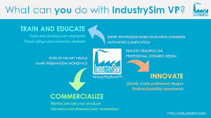 gamifying the industry for commerce education and entertainment