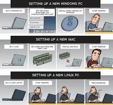 Windows Vs Mac Meme - windows vs mac vs linux 10 funny jokes in pictures