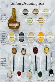 sriracha bottle outline 163 best kitchen tips u0026 tricks images on pinterest