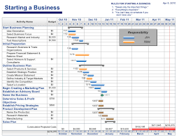 Management Sheets Template Free Project Management Templates Aec Software