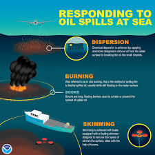 Water Faucet On Fire How Do Oil Spills Out At Sea Typically Get Cleaned Up Response