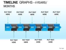 company timeline template powerpoint powerpoint template company