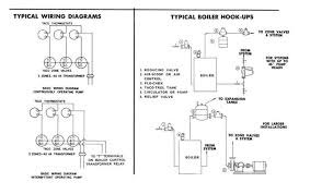 gm starter wiring illustration wiring diagram byblank