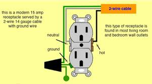 how to install a electrical outlet with usb power ports wirelesshack