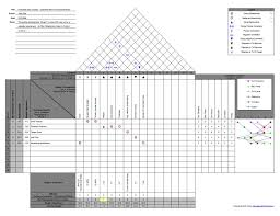 Superb Sample Of July 2014 qfd online house of quality qfd example