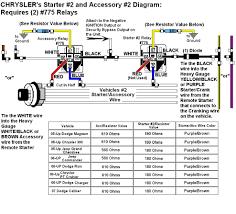 remote start wiring diagram u0026 remote starter wiring diagrams on