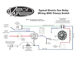 ac fan wiring wiring diagram byblank