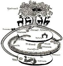 viking mythology on trees legendarium media
