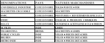 plan comptable fourniture de bureau memoire mise en place du manuel de procédures comptables d
