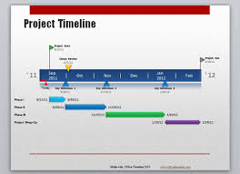 ms powerpoint timeline template timeline template 61 free word
