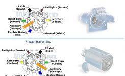 scosche fai 3a wire diagram wiring diagrams
