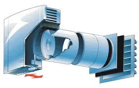 ventilazione forzata camino meglio ventilazione forzata o naturale per il camino da acquistare