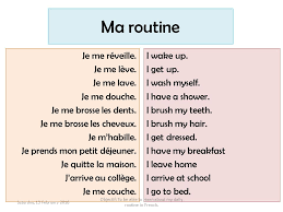 ma routine objectif to be able to learn about my daily routine in
