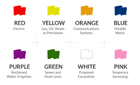 utility color code miss dig system inc