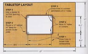 diy router table top shop project adding a router extension to your table saw