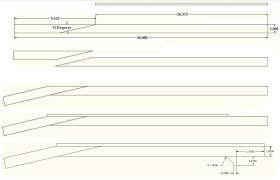 truss rod ultimate guitar