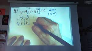 worksheet vertex form to standard form 5 9 10 youtube