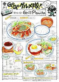 plancha cuisine int r 708 best illustration sketch images on sketch