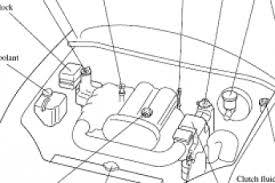 mx5 engine diagram wiring diagram