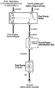 1994 bmw 318i fuel pump circuit and wiring color code u2013 circuit