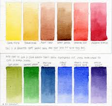 15 of the dumbest things you u0027d ever want to know about watercolor