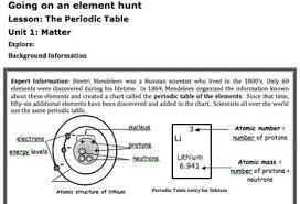 understanding the periodic table worksheet periodic u0026 diagrams