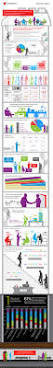 37 best legal infographics images on pinterest infographics