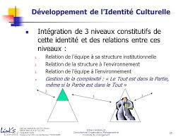 changement si e social sarl coaching et team building iseg masters executive ppt télécharger