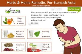 Stomach Pain When Using Bathroom 15 Home Remedies For Stomach Ache That Effectively Work
