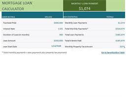 best 25 mortgage loan calculator ideas on pinterest mortgage