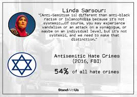 joe walsh walshfreedom twitter truth lsarsour consistently minimizes antisemitism praises antisemites and defends convicted terrorists she has no place on a panel about antisemitism