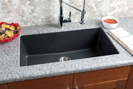 Black Kitchen Sink Double Basin Kitchen Sink Kit In Matte Black - Black granite kitchen sinks