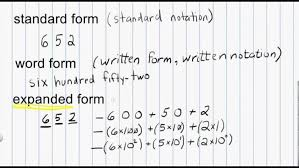 fifth grade math expanded form using exponents elementary