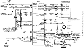 chevy blazer wiring diagram diagram gallery wiring diagram