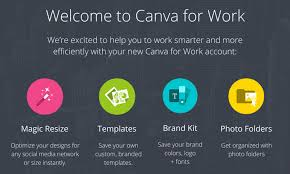 canva not saving design tools for non designers to make killer visual content