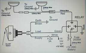 led light bar wiring at light bar wire diagram gooddy org