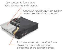 Roho Cusion Roho Hybrid Elite Cushion Single Valvle Roho Wheelchair Cushion