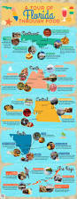 Navarre Beach Florida Map by 25 Best Map Of Florida Panhandle Ideas On Pinterest South