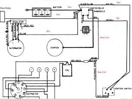 basic ford solenoid wiring for wiring diagrams