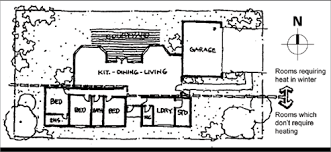 designing house plans passive solar heating yourhome