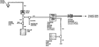 i need the diagram for vacuum lines on a 1995 chevy blazer fixya