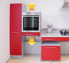 innovation cuisine ameublement thérapeutique innovation cuisine four réglable en