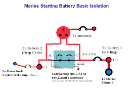 hellroaring battery isolator combiners correctcraftfan com