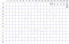 Grid Map Grid Image Clustering