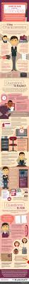 How To Job Resume by An Introvert U0027s Guide To Job Interviews Infographic Job