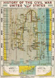 Timeline Maps Jf Ptak Science Books A Beautiful Timeline The U S Civil War