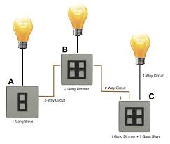 apnt 4 2 way lighting using lightwaverf dimmers vesternet