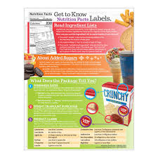 Nutrition Facts Label Worksheet To Know Nutrition Facts Labels Handouts