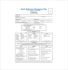 emergency action plan your 3 step emergency action plan the dr